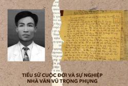 Tiểu sử cuộc đời và sự nghiệp sáng tác của nhà văn Vũ Trọng Phụng