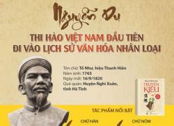 Cuộc Đời và Sự Nghiệp Văn Chương Đại Thi Hào Nguyễn Du