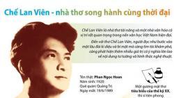 Cuộc đời và sự nghiệp văn chương của nhà thơ Chế Lan Viên